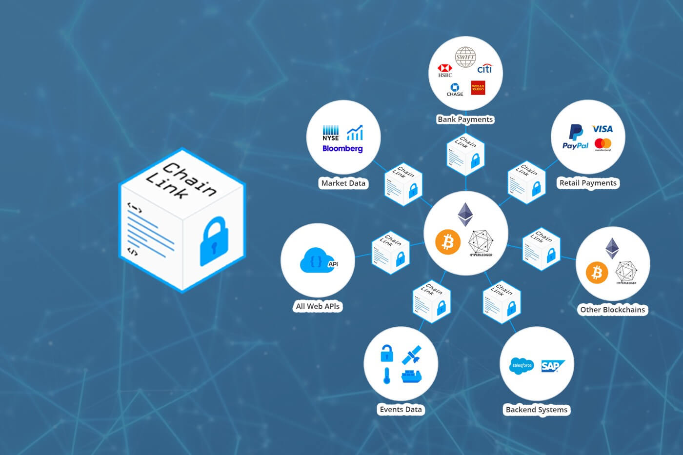 where to buy chainlink crypto