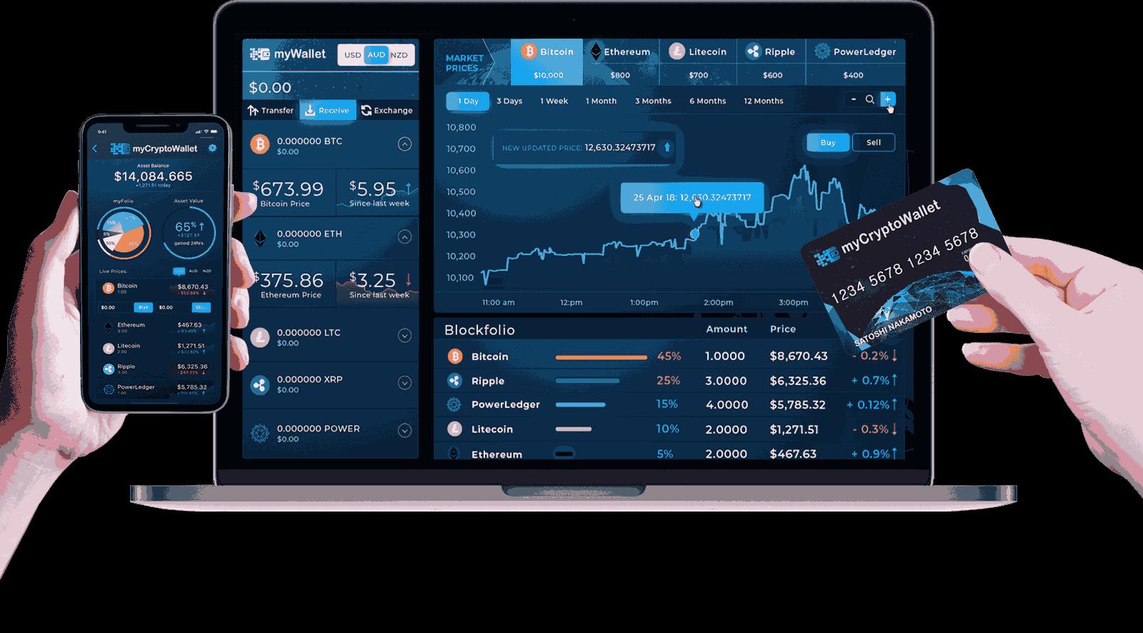 cryptocurrency platform australia