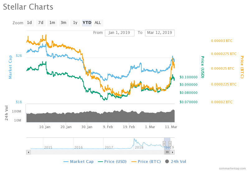 [Image: chart-65.png]