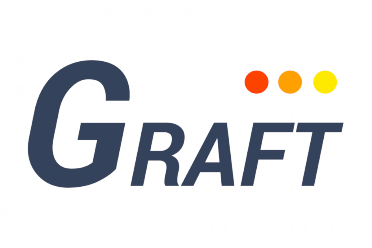 graft cryptocurrency price
