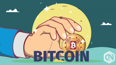btc price analysis - May 20