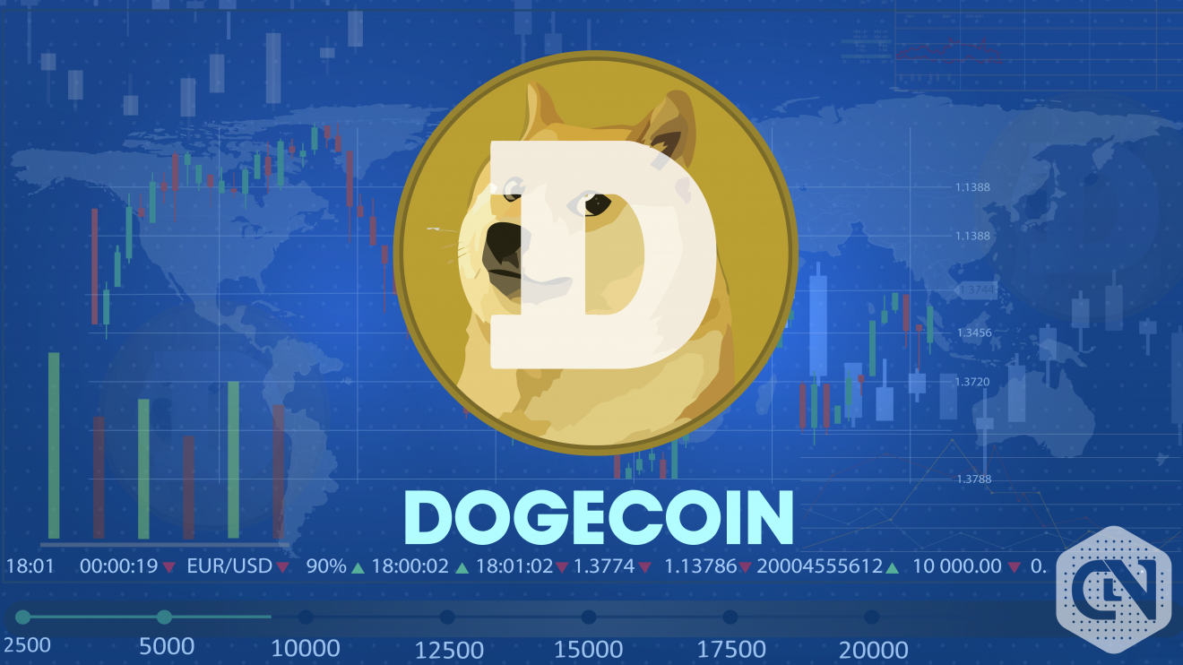 dogecoin usd investing