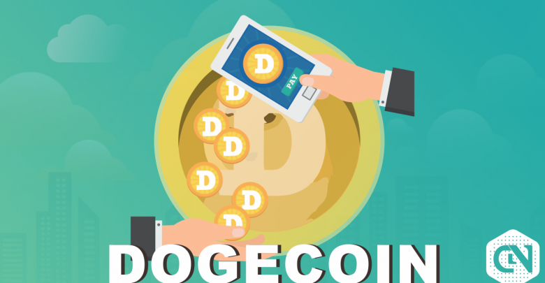 Price Analysis of Dogecoin (DOGE) as on 13th May 2019   Coin