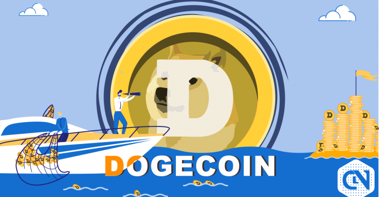 Dogecoin Price Analysis for may 11