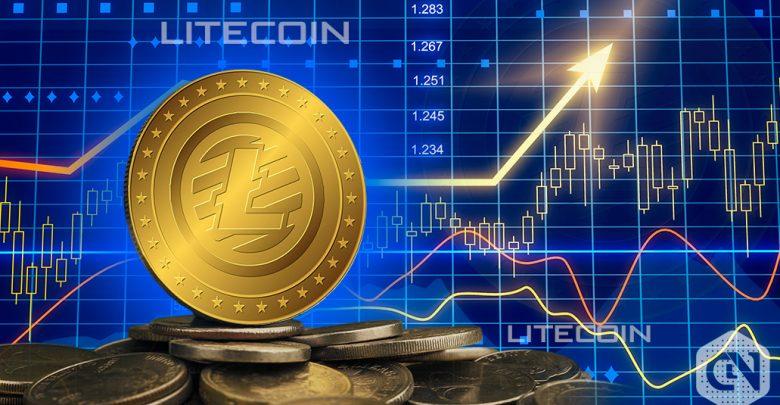 litecoin price analysis - may 15