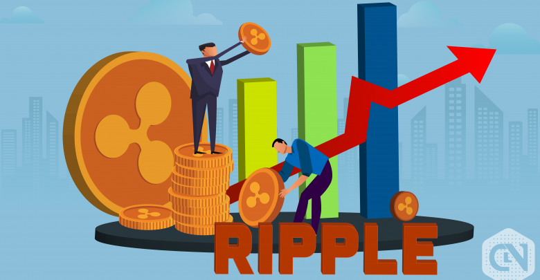 ripple price analysis - 16 may