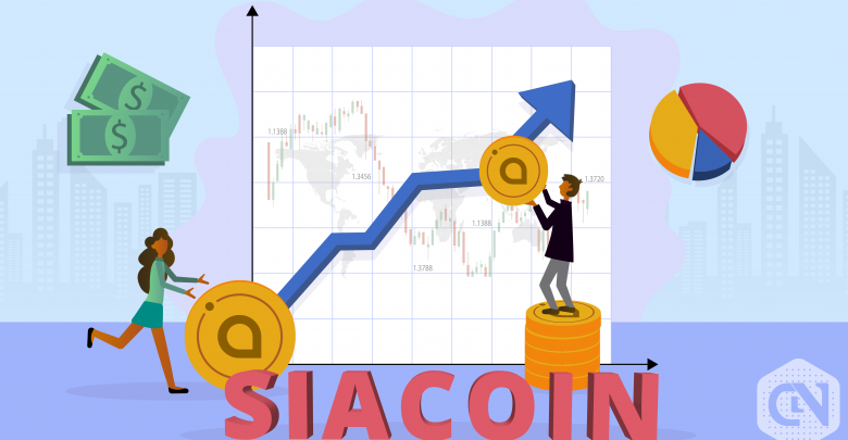 Siacoin (SC) Price News