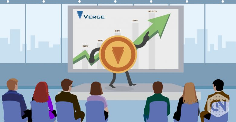 verge price analysis - 16 may