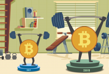 2019s Bitcoin is much stronger than Bull Run Of 2017