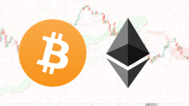 Photo of Bitcoin Vs. Ethereum: Ethereum (ETH) Follows The Footsteps Of Bitcoin (BTC) In Both Highs & Lows By Showing Similar Performance