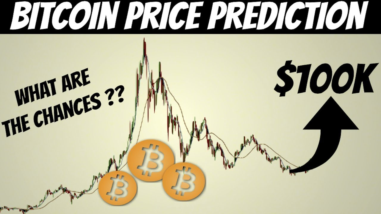 Bitcoin Crosses $11,000 Mark, Experts Predict $100,000 Price During