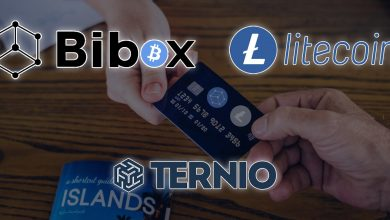 Litecoin - Bibox Exchange - Ternio Blockchain