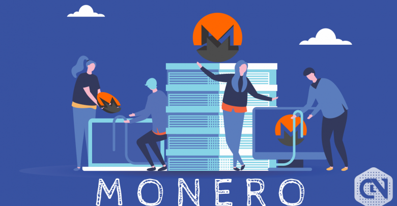 Monero Price News