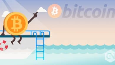 Photo of Bitcoin Price Takes Leap; Maintains Oscillation between $9,600 and $10,150 in past 24 hours
