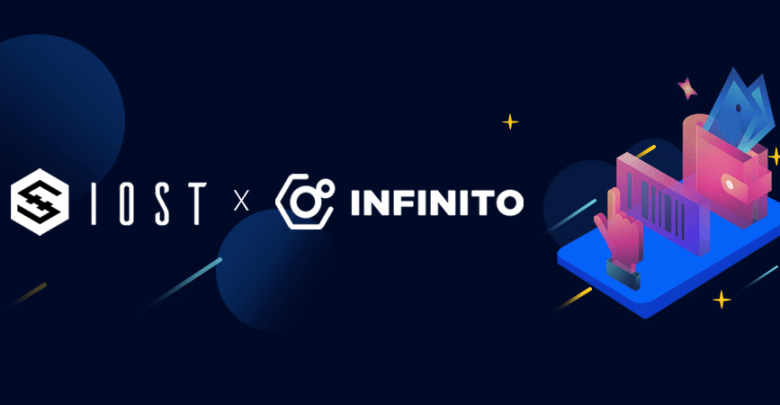 IOST Partners with Infinito