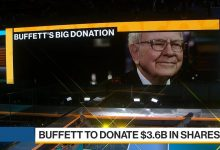 Warren Buffett Donate
