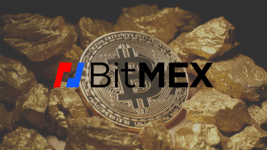 BitMEX for Placing Bitcoin Ad