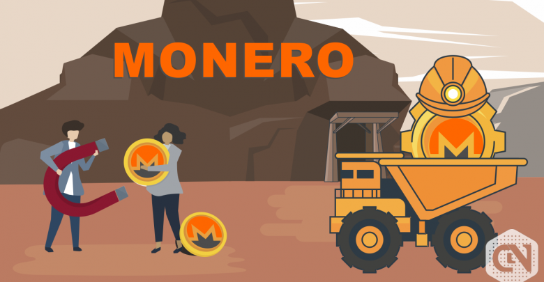 Monero to USD Price Analysis