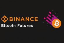 Binance's Bitcoin Futures Platform