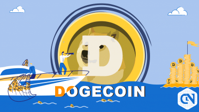 Photo of Dogecoin's Exceptional Momentum Takes the Trend Above Baseline