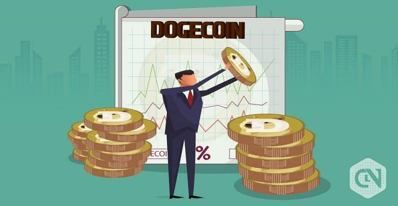 Dogecoin (DOGE) Price Analysis