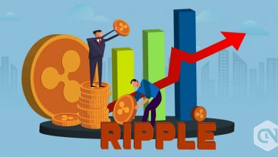 Photo of Ripple Reflects the Market Plunge; Forms a Low Swing near $0.27