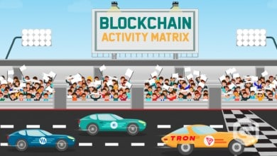 Photo of Tron Holds Number One Position on Blockchain Activity Matrix