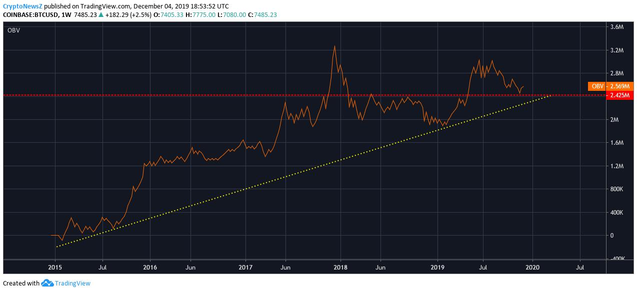 bitcoin volume