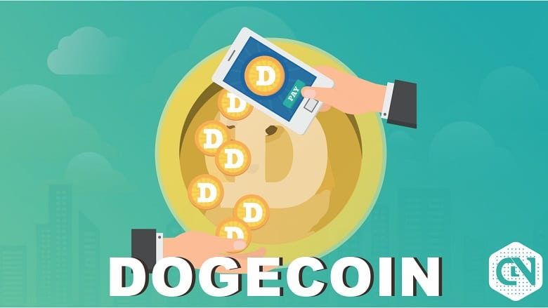 Dogecoin Price Analysis