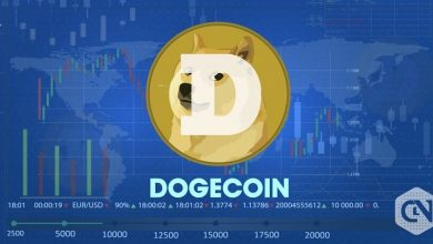 Photo of Dogecoin (DOGE) Price Drops by 2.15% Over the Last 24 Hours
