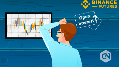 Photo of Binance Futures Growing Rapidly; Altcoin Perpetual Market Grows by 250%
