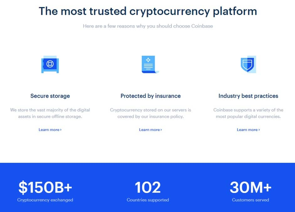 Most Trusted Cryptocurrency