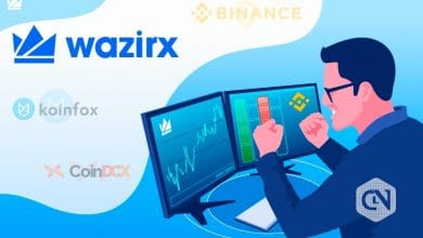 Photo of WazirX Token Trades with a Bang; Exhibits 3X Growth on Day 1