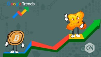 Photo of Coronavirus Overpowers Bitcoin's Search Volume: Google Trends