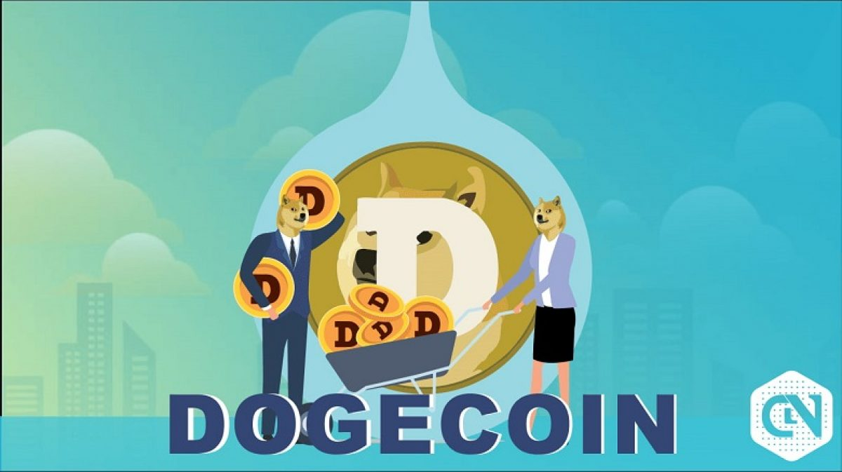 doge cryptocurrency price inr