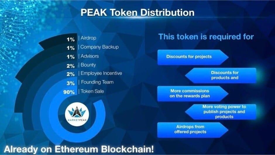 PEAK Distribution