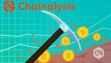 Photo of Chainalysis Claims Mining Pools Holding More Bitcoin anticipating Bitcoin Price Surge Following The Halving