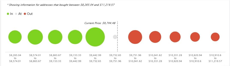 harga perdagangan