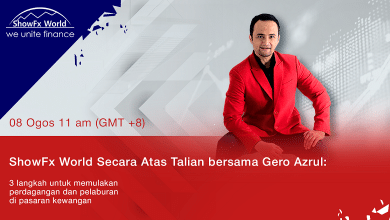 Photo of ShowFx World Online: Trading Webinar with Gero Azrul