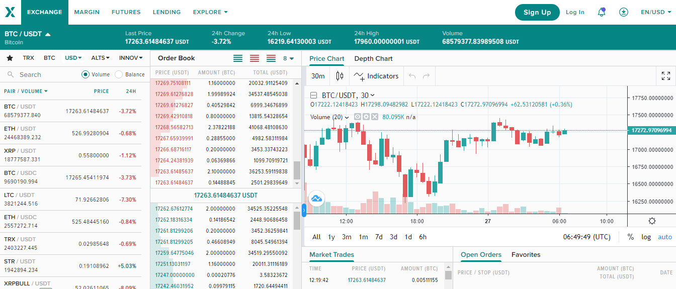 Exchange on Poloniex