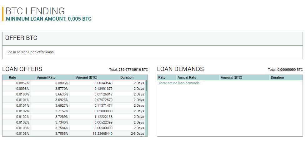 Poloniex Review - BTC Lending