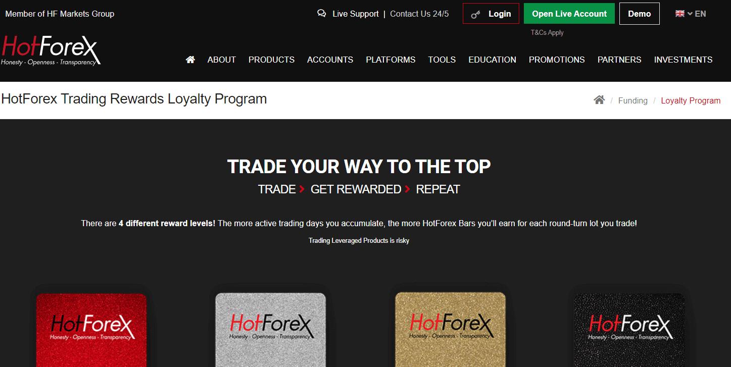 HotForex Loyalty Program