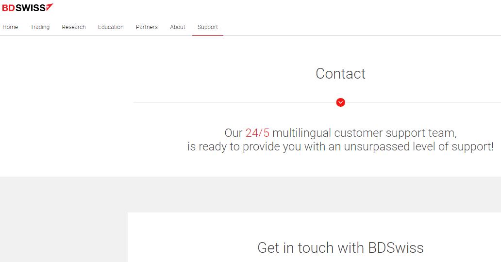 BDSwiss Customer Service