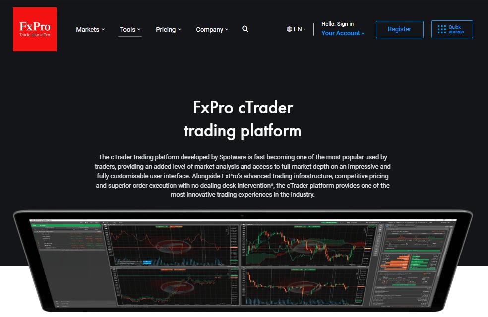 FxPro cTrader Trading Platform